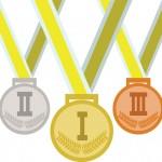 Успех наших ученика на досадашњим такмичењима